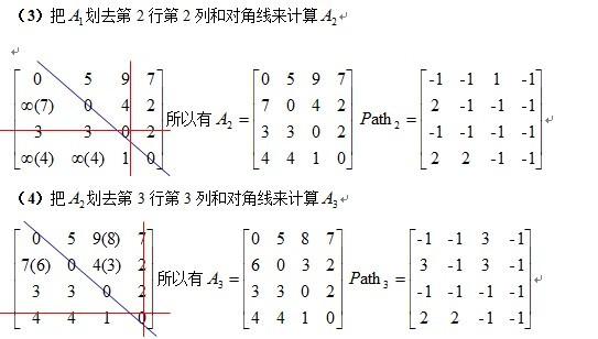 【转】最短路径Dijkstra和Floyd算法