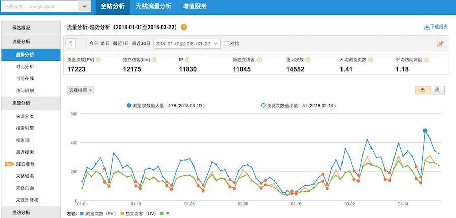 《2018年中国互联网公司加班报告非专业版》