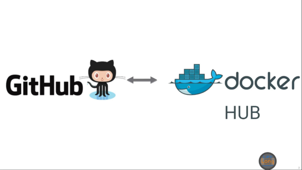 Continuous building of container images using Dockerhub